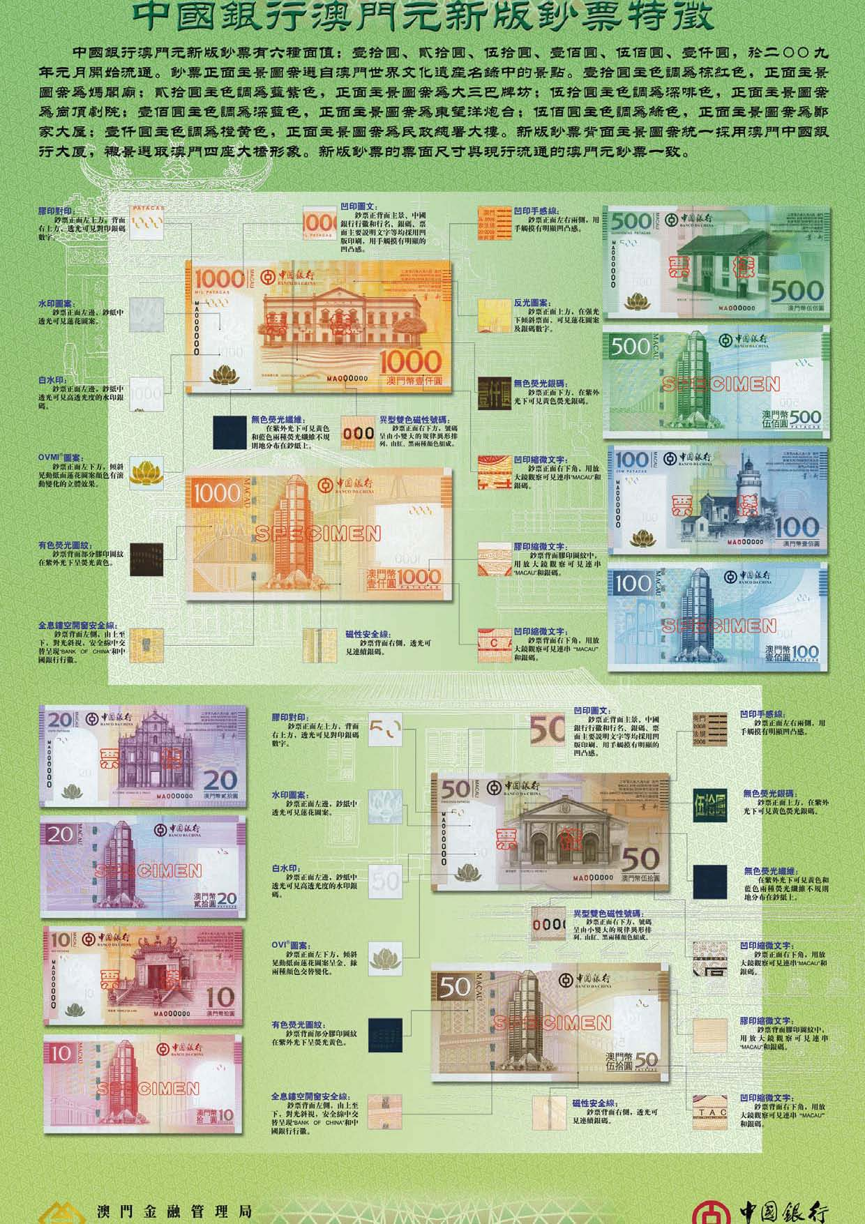 Macao currency notes- Bank of China (Macau) branch